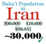Iran Census