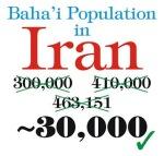 Iran Census